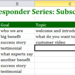 How to Write a Good Auto Responder Sequence