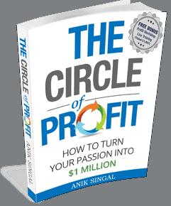 The Circle of Profit, by Anik Singal