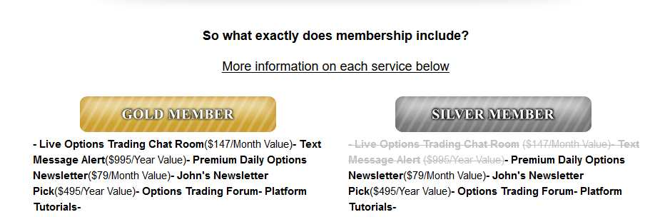 Simpler Options Membership