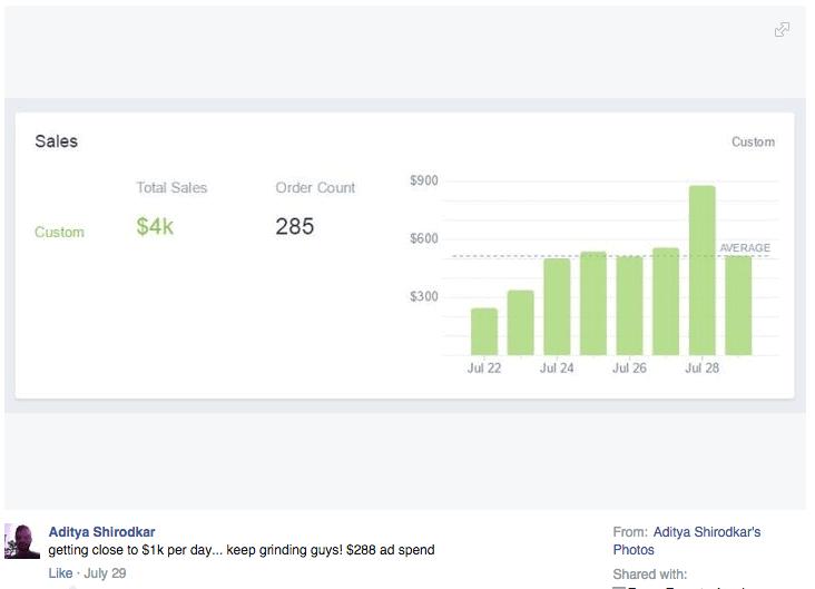 $1k per day
