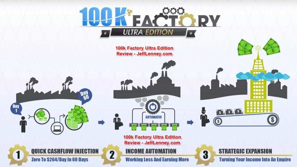 100k Factory Ultra System Review