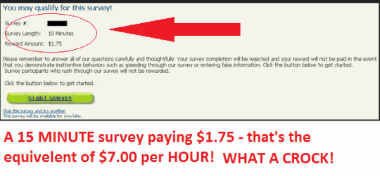 Paid Surveys for Money Scam