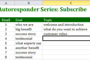 Develop your Auto Responder Sequence