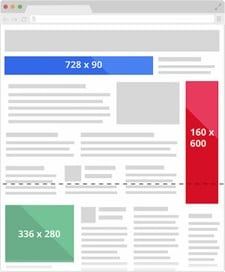 Best Adsense Ad Sizes