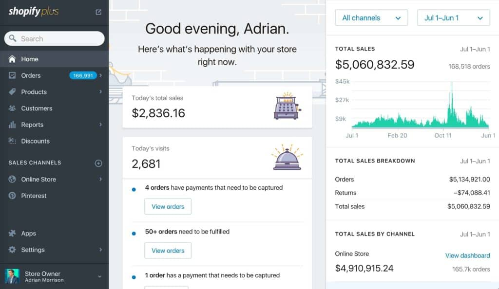 Adrian Morrison's $5 Million ECommerce Store