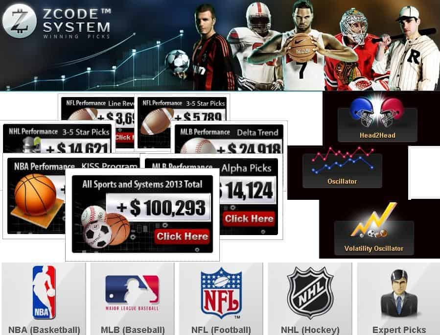 Z code system sports betting sports betting strategy
