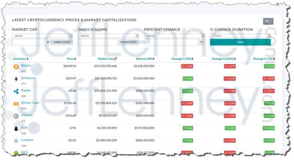 cryptosuite-crypto-markets