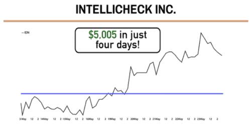tim-sykes-intellicheck-stock