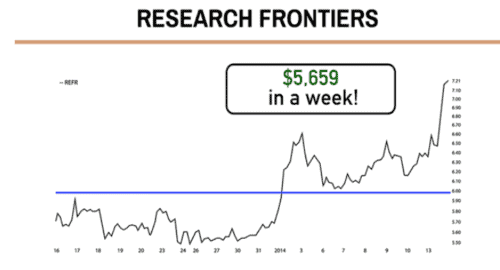 tim-sykes-research-frontiers-stock