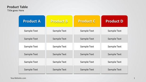 Comparisson Table Example