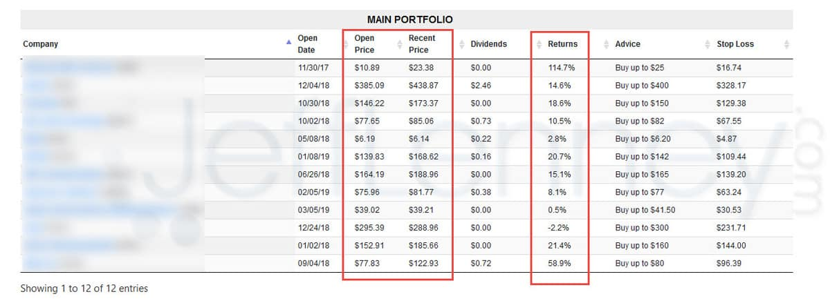 NFC Stock Portfolio
