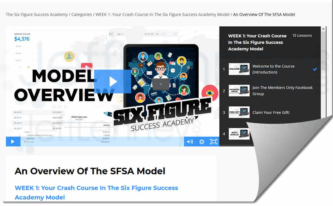 Six Figure Success Academy  Course Creation Price And Specification