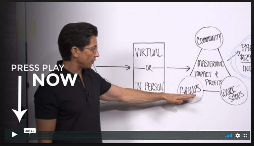 Knowledge Business Blueprint Replay