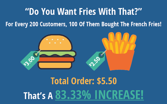 Clickfunnels Upsells Explained Using McDonalds as an example
