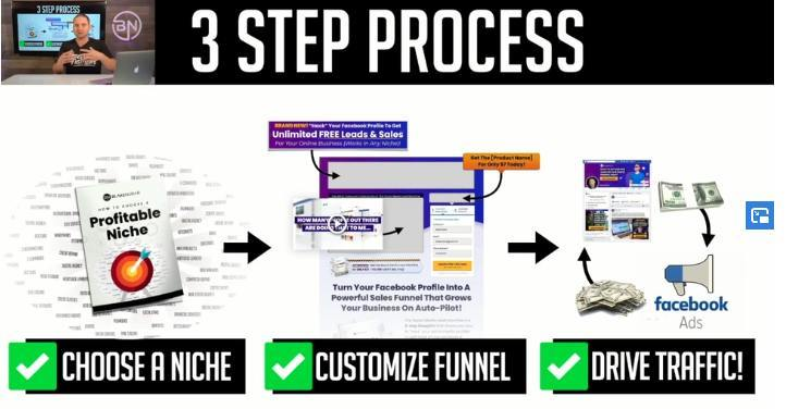 Blakes 3 Step Process